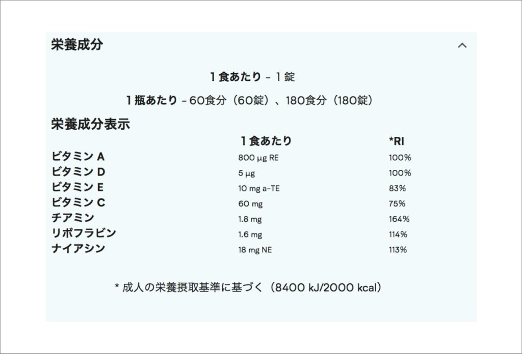デイリーマルチビタミンの成分表